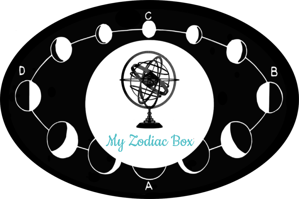 my zodiac box shipping